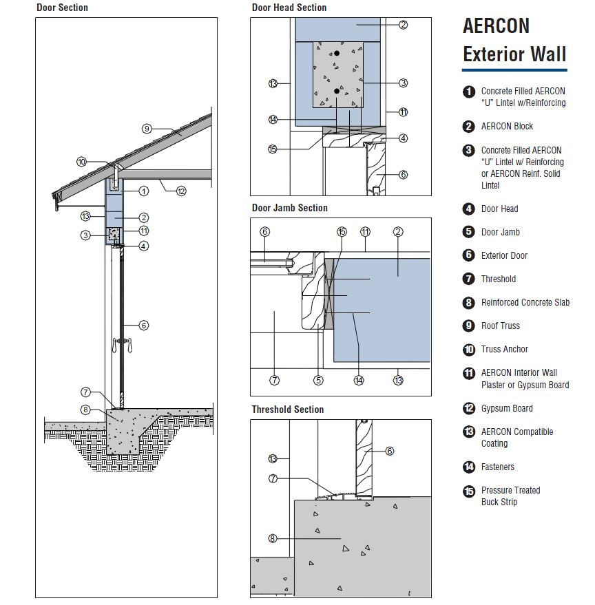 Construction Details Aercon Aac Autoclaved Aerated Concrete Autoclaved Aerated Concrete Construction Detailed Plans