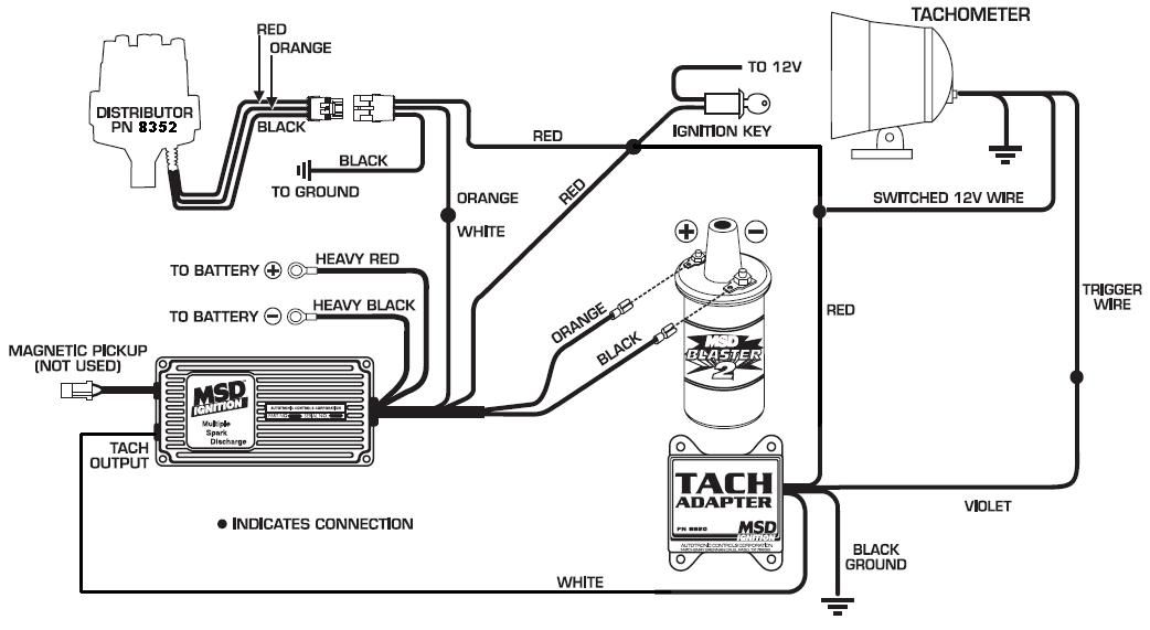 Diagram 1973 Dodge Dart Sport Wiring Diagram Full Version Hd Quality Wiring Diagram Kkwiring Angelux It
