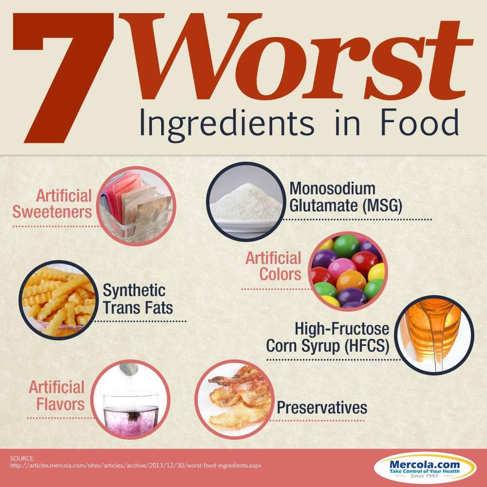 Natural Food Products Harmful Ingredients