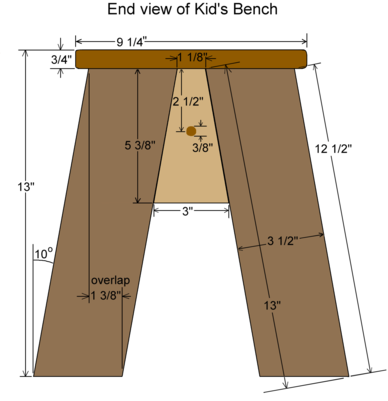 Free Plans To Build A Kid S Bench Step Stool Kids