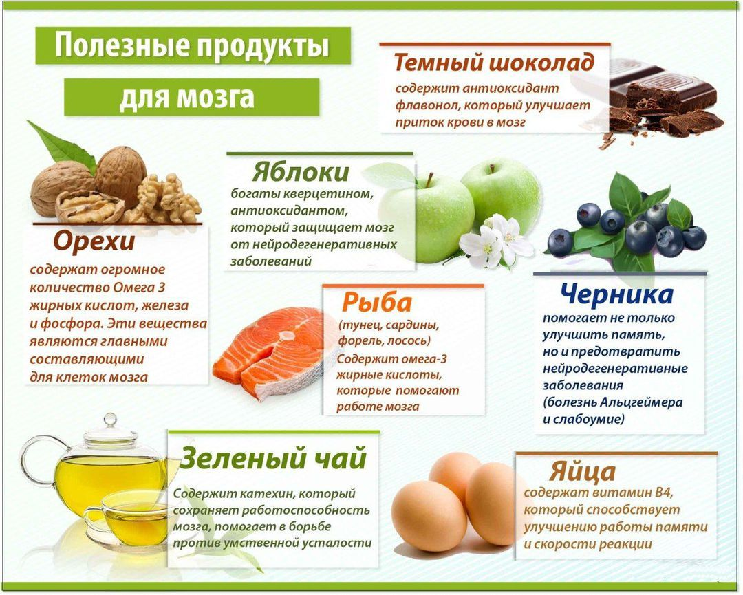 7 полезных продуктов для мозга  Фиторайз  Натуральныесредства  БАД   Пищевыедобавки  Натуральнаякосметика  Здоровье  Красота e2422752ec4