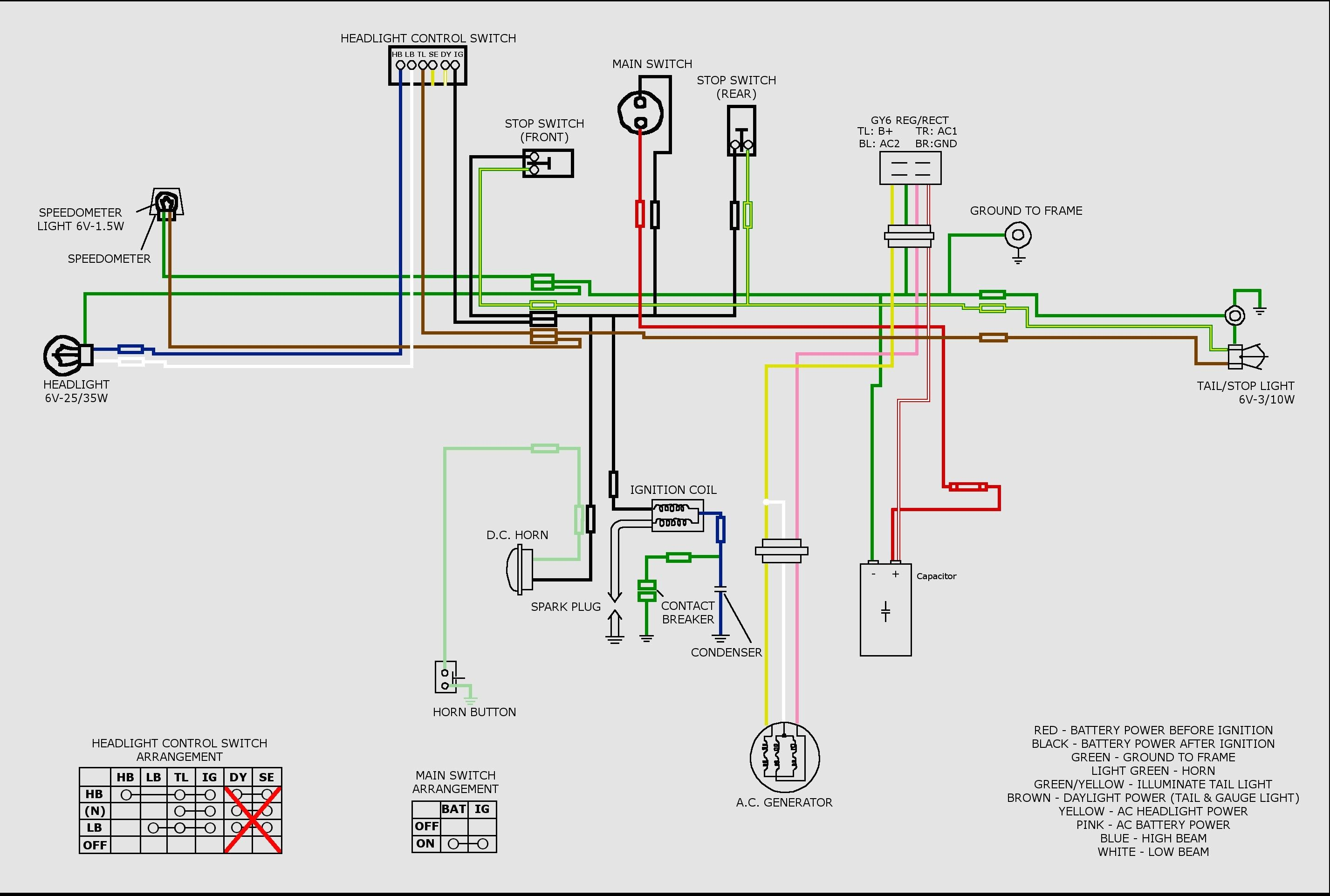 Gy6 Wiring Diagram Awesome 150cc Gy6 Wiring Diagram within