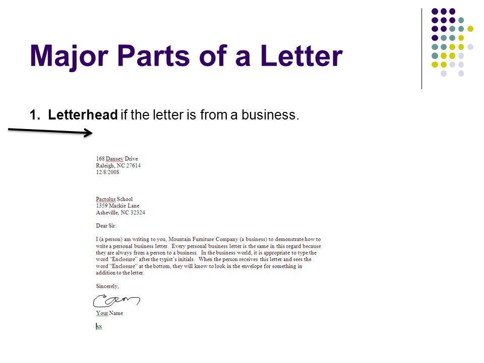 parts letter letterhead the from business letters presentation - parts of a business letter