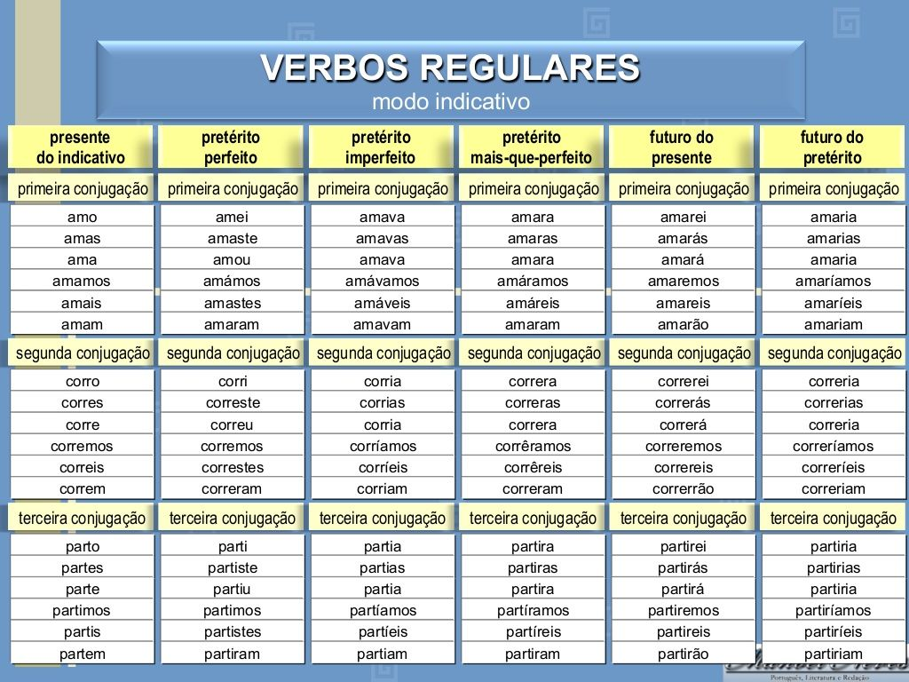 Pin On Verbos Portugues