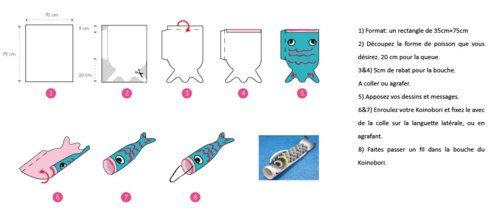 projet koinobori pour fukushima d couvrir le japon cerf volant japon et fabriquer un. Black Bedroom Furniture Sets. Home Design Ideas