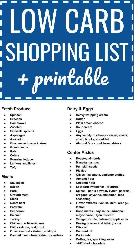 Low carb / keto grocery shopping list plus printable PDF