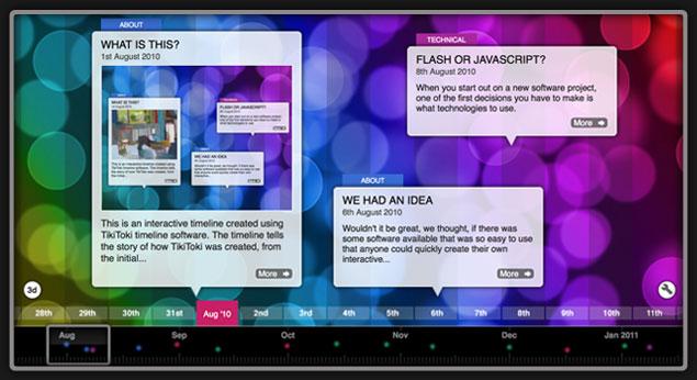 Tiki Toki Timeline Maker Beautiful Web Based Timeline Software In 2020 Timeline Software Interactive Timeline Timeline Maker