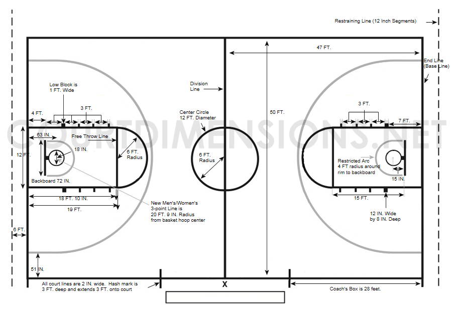 Youth Basketball Court Dimensions Diagram Free Printable Venn With Lines College | Lesson Plans Pinterest Court, And ...