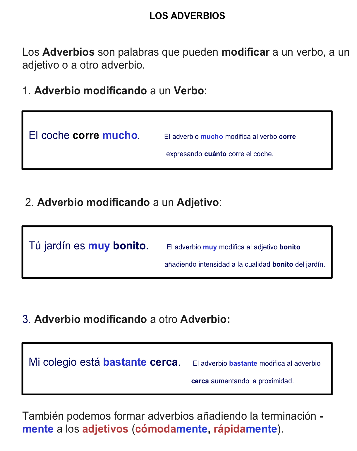 Educarte Educarse Los Adverbios Adverbios Vocabulario Español Clasificación De Palabras