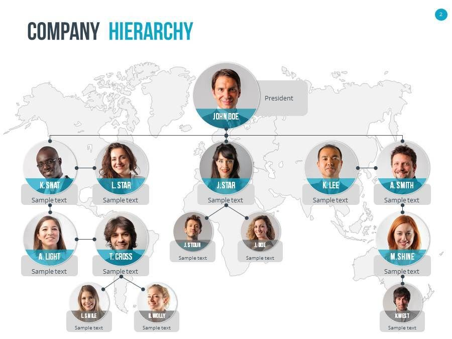 Organizational Chart and Hierarchy Template Chart, Template and - horizontal organization chart template