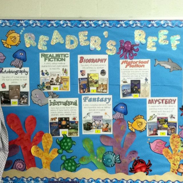 Ocean Classroom Decor : Ocean themed classroom readers reef teaching