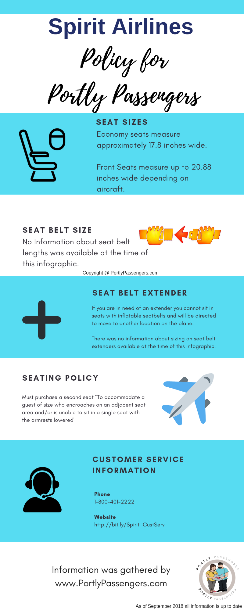 Spirit Airlines Policy for Portly Passengers Passenger