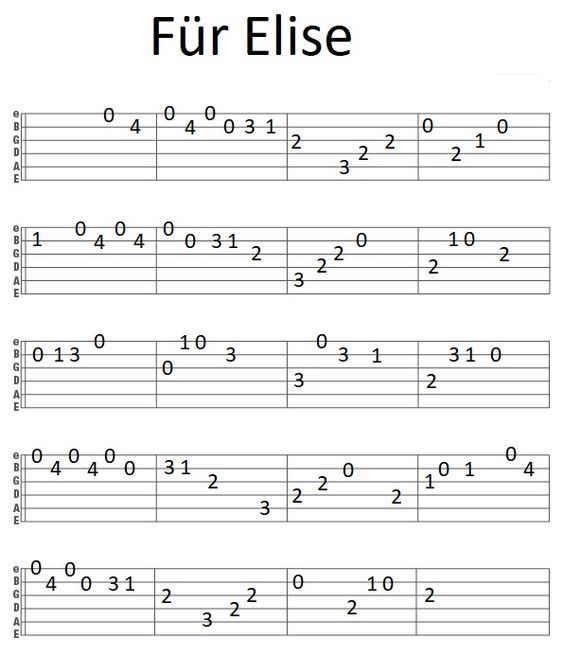 pin by beginner advanced guitar lessons on guitar chords in 2019 guitar sheet music guitar. Black Bedroom Furniture Sets. Home Design Ideas