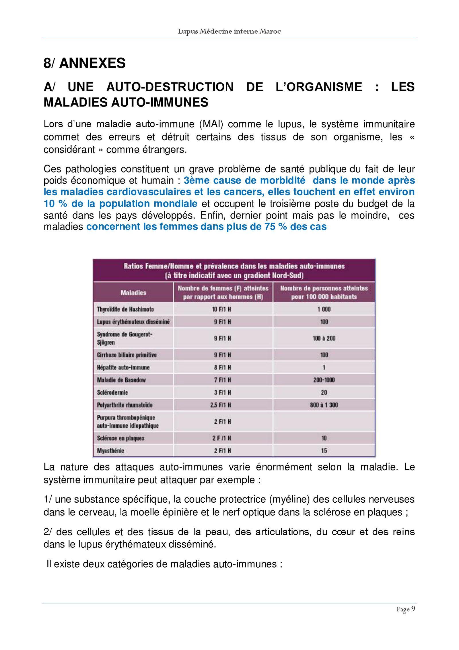 Le lupus en médecine interne au Maroc PDF to Flipbook