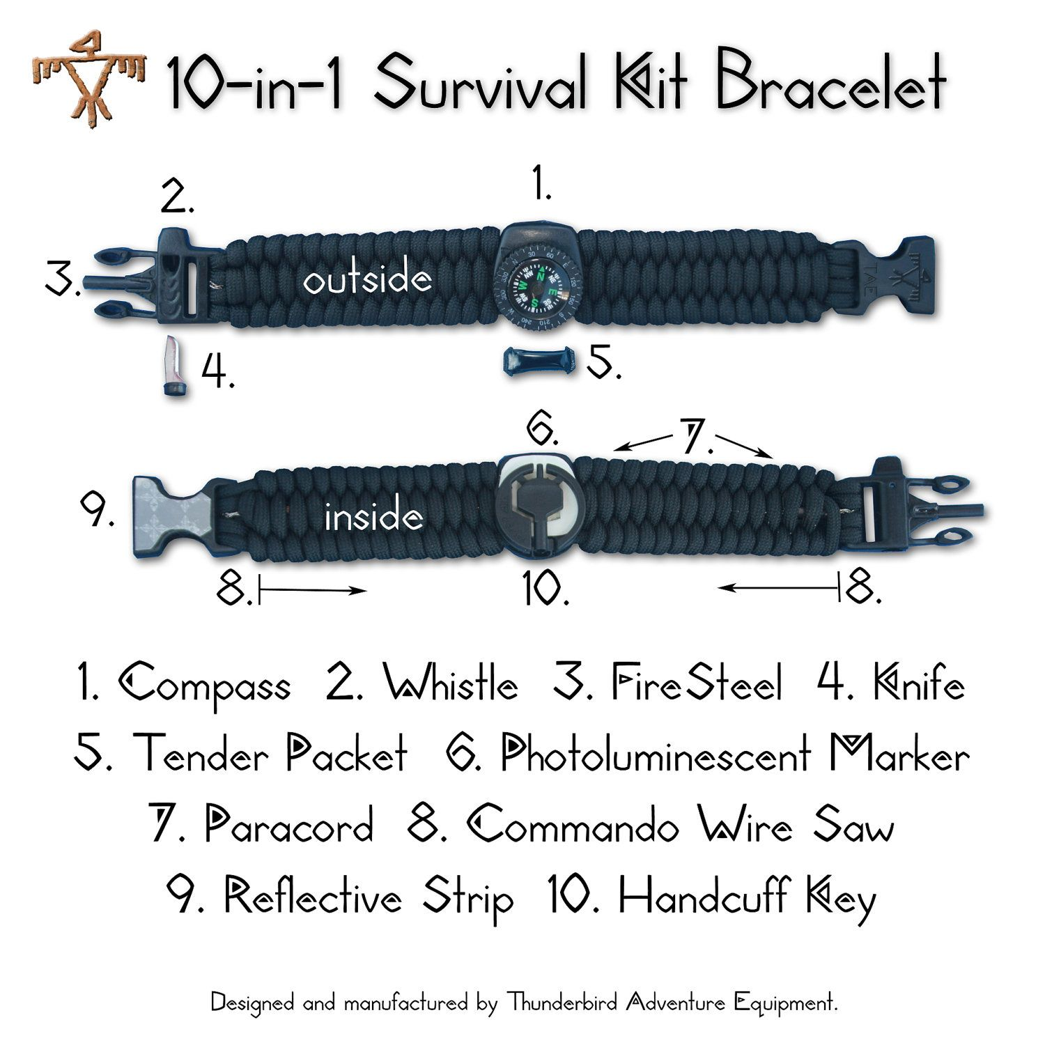 I WANT ONE!!!  10-in-1 Survival Kit Bracelet: Compass, Whistle, FireSteel, Knife, Tender, Light, Paracord, Saw, Mirror, & Handcuff Key. Utilitary via Etsy.