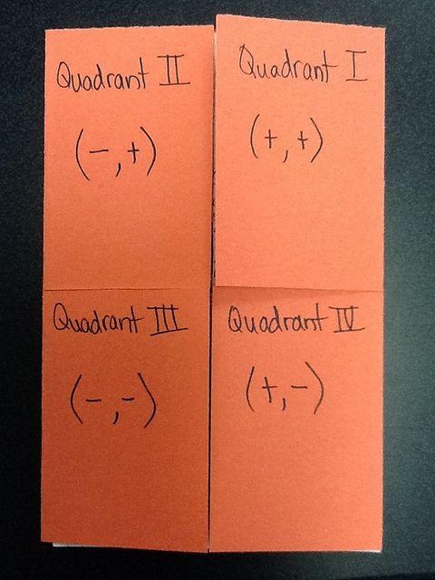 Cartesian Plane  Graph Paper Construction Paper And Planes