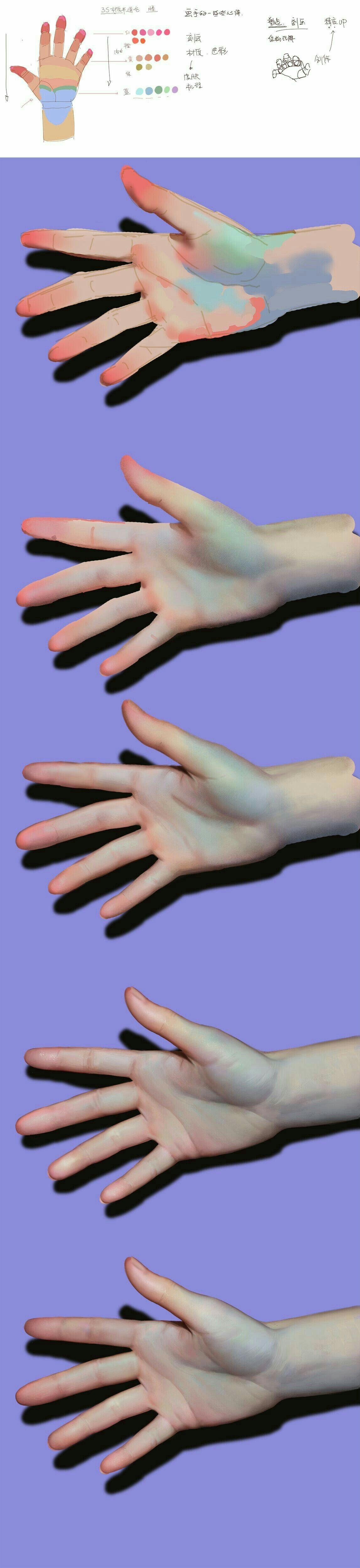 Digital Art Hands Digital Art Tutorial Art Tutorials Art Reference Poses