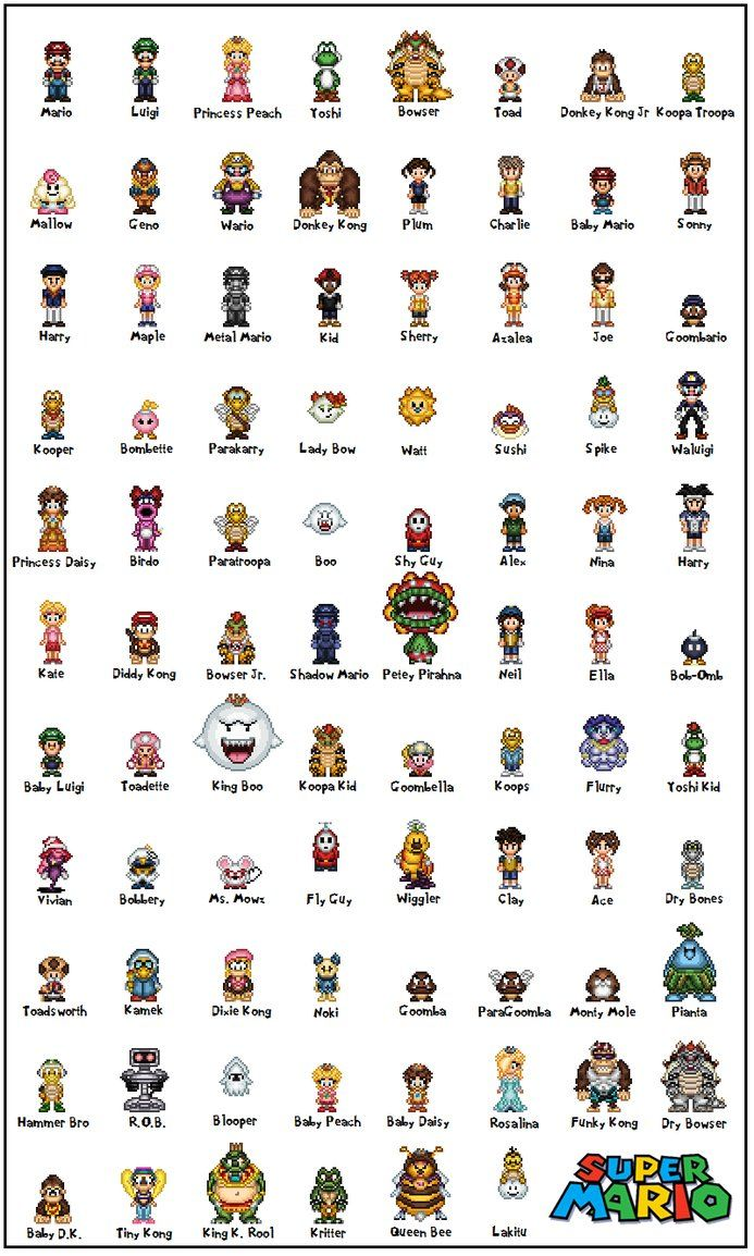 Mario Characters Names Google Search Super Mario Bros