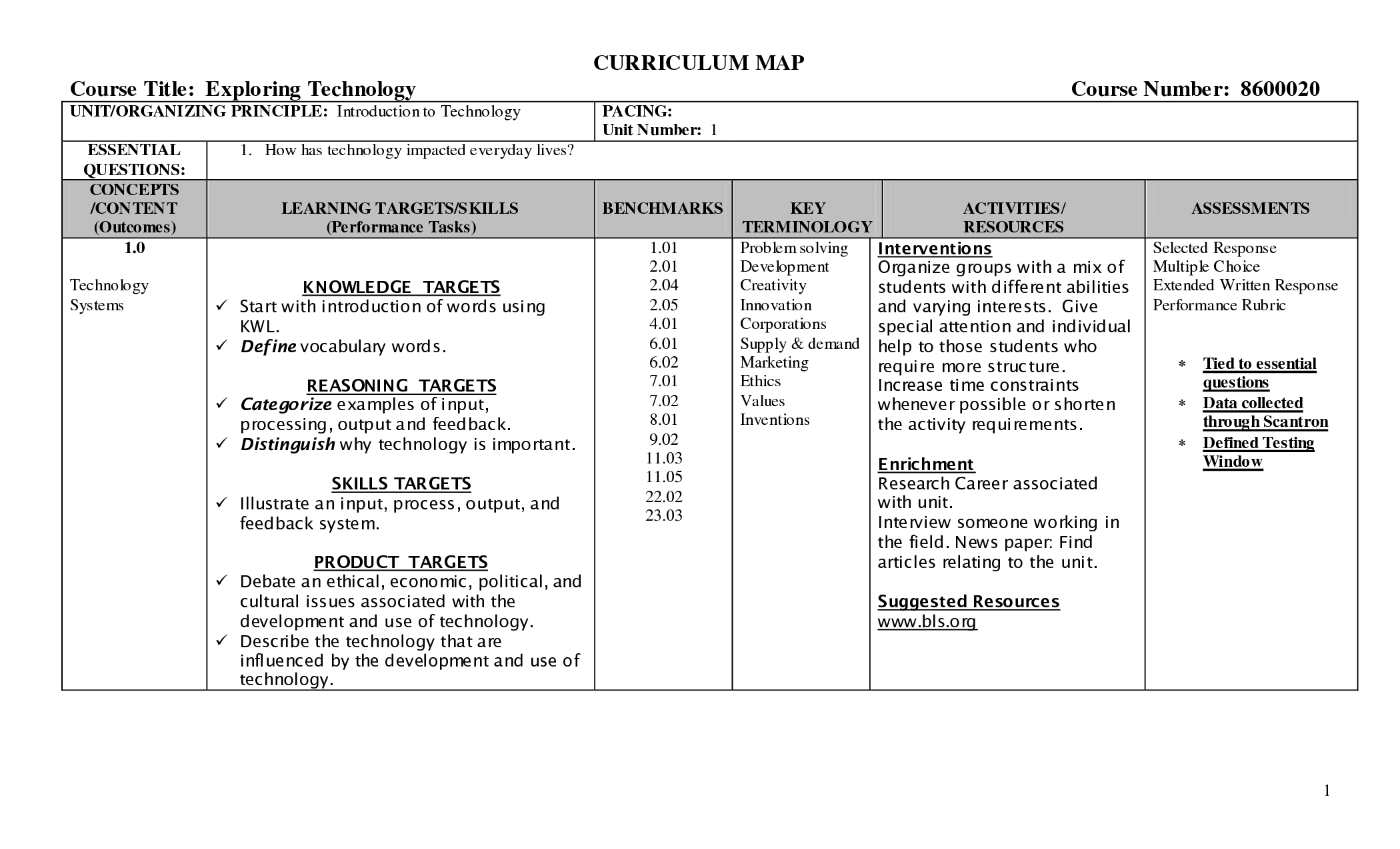 Blank Curriculum Map Template