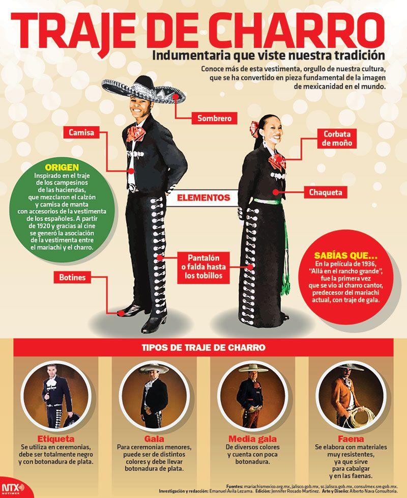 36483c24975c5 En la  Infographic te mostramos los elementos que componen el traje de  charro
