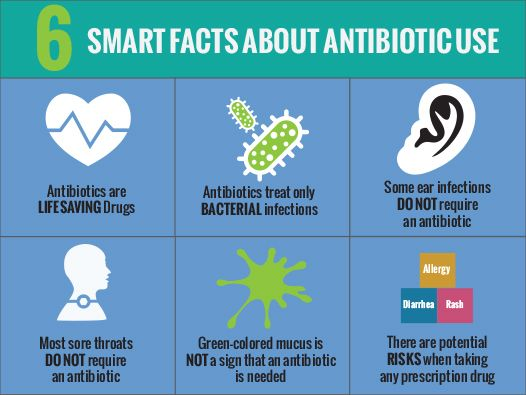 The Next Time You Re Feeling Ill Ask Your Provider If You Have An Infection That Needs An Antibiotic Antibiotic Mucus Bacterial Infection