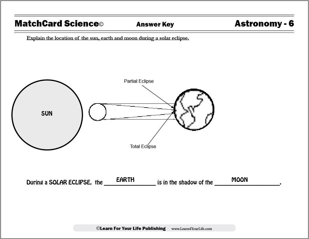 Solar And Lunar Eclipse Worksheets