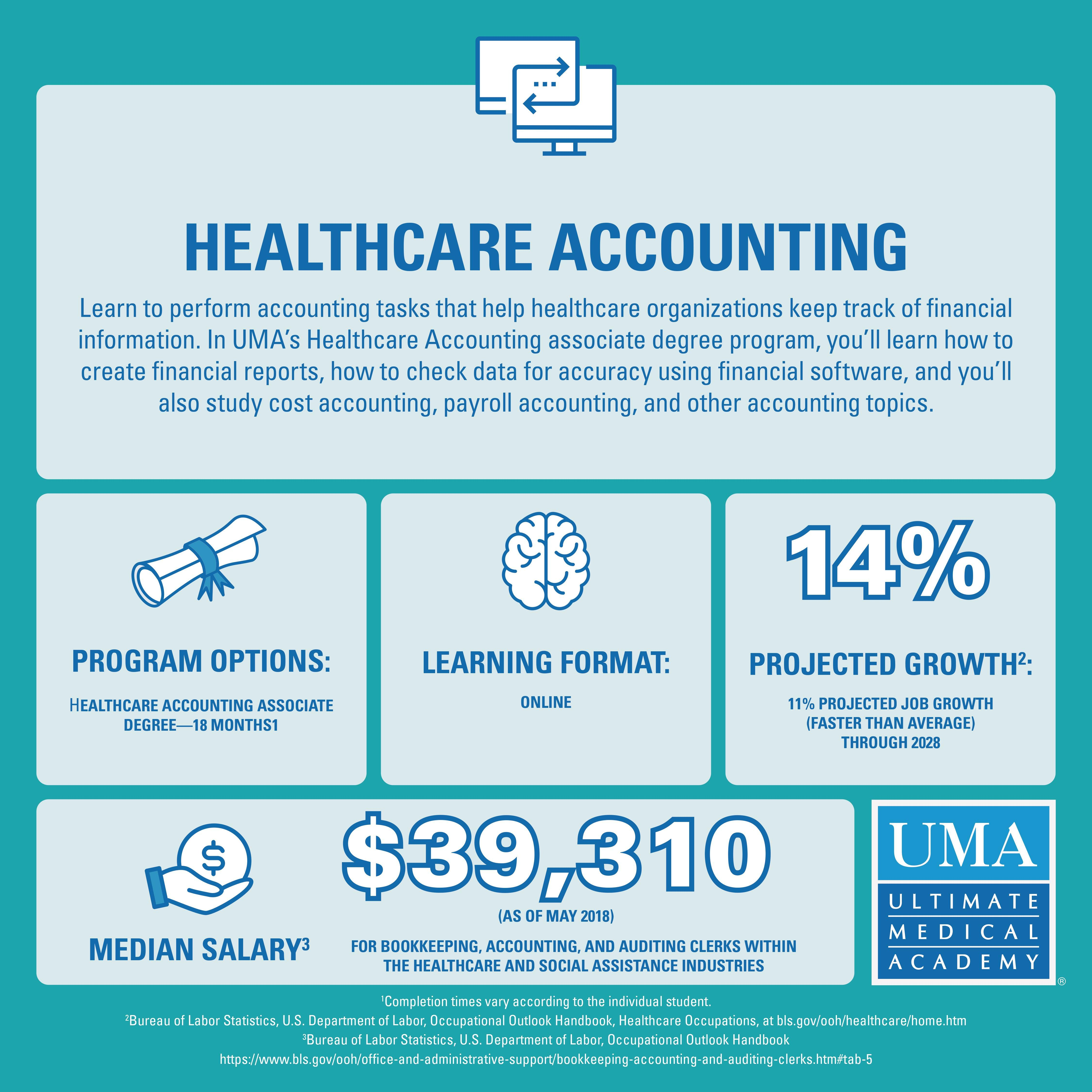 Healthcare Accounting Health Information Management Information Technology Health Technology