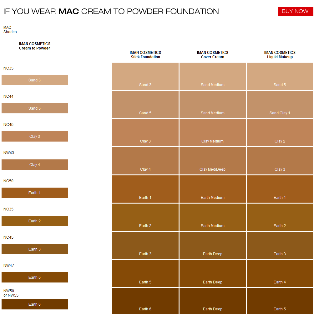 makeup color chart | Gimme That Glow: Iman Cosmetics Helps You ...