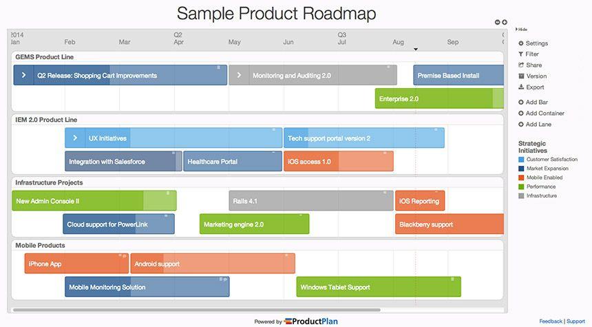 sample product roadmap be a boss pinterest