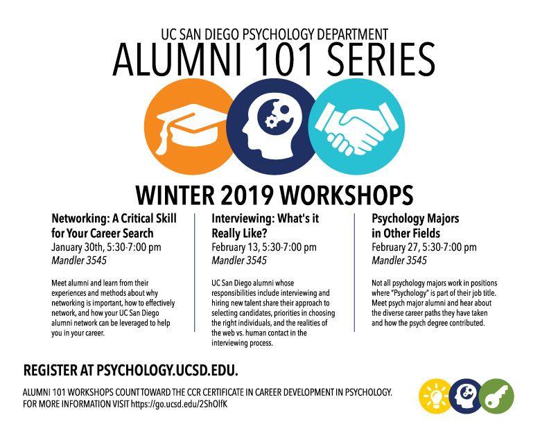 Alumni 101 Psychology department, Business