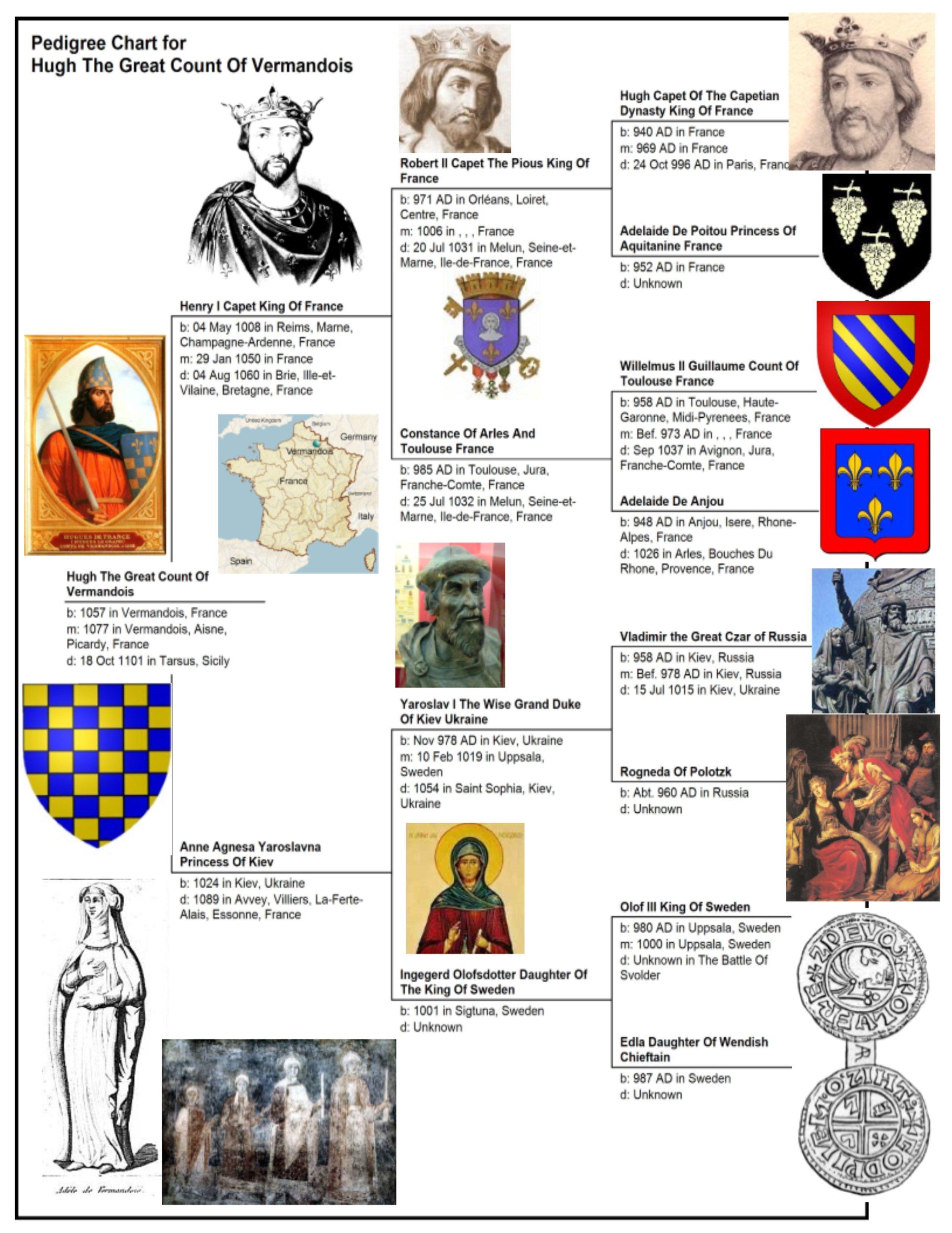 1057 Hugh The Great Pedigree Chart Family Tree History Genealogy History Family Genealogy