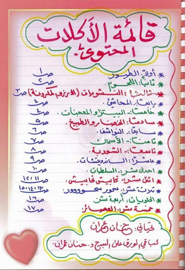 Pin By Magda Darwish On Ramadan Food Receipes Food Preparation Arabic Food