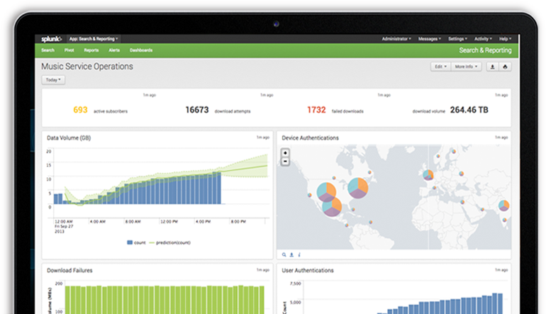 Splunk Inc  provides the leading platform for Operational