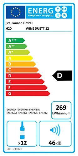 Caso Wineduett 12 Design Weinkuhlschrank Fur Bis Pie Chart Bar Chart Chart