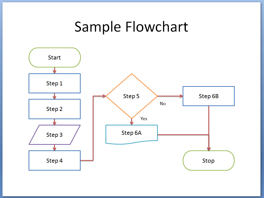 Photos Of Flow Chart Powerpoint Template  Santosh