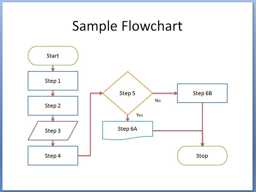 Flow Chart Template Blank Flowchart Template Lucidchart