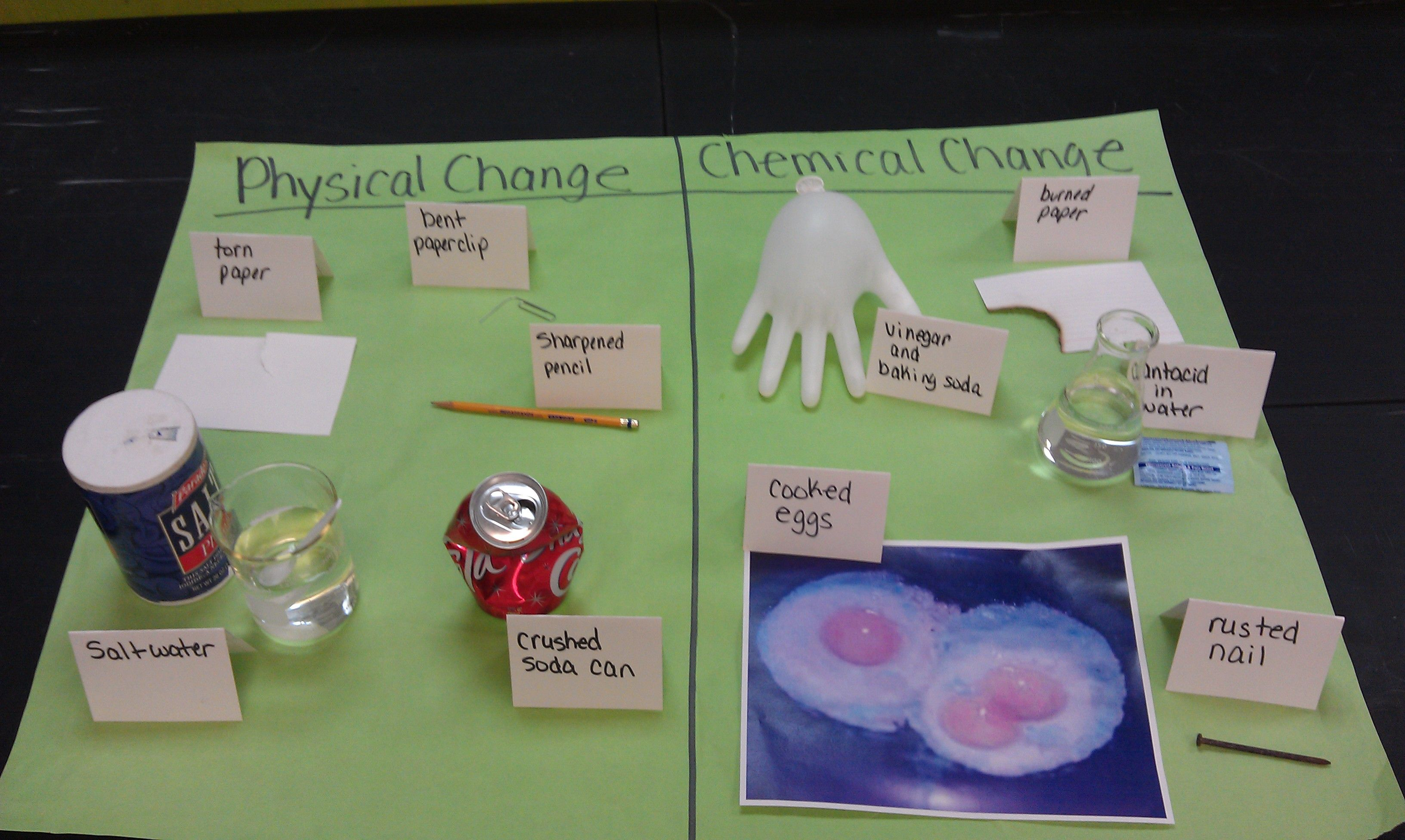 best images about chemical change physical change 17 best images about chemical change physical change alkali metal physical change and science fair
