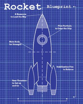 Dark blue rocket blueprint rocket 8x10 art print by for How to print blueprints