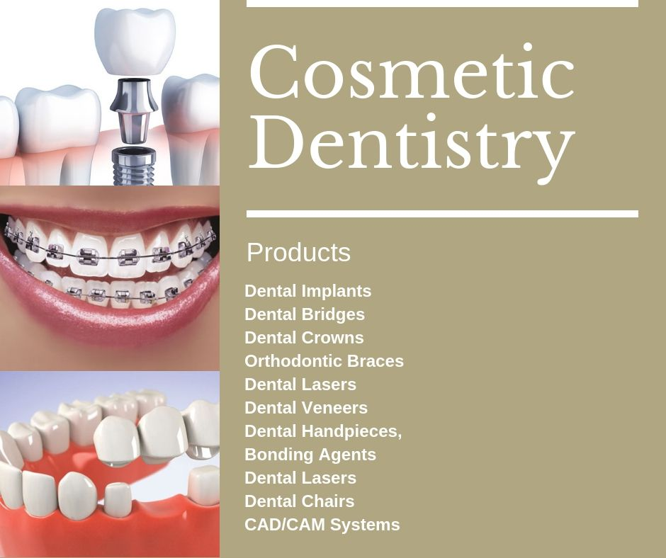 Cosmetic dentistry market which geography would provide
