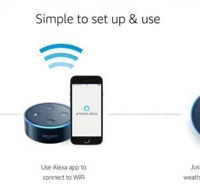 Pin by Alexa Setup on Echo Dot Setup Alexa app, Download