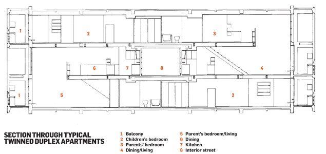 Unite d-Habitation interior - Le Corbusier arquitectura