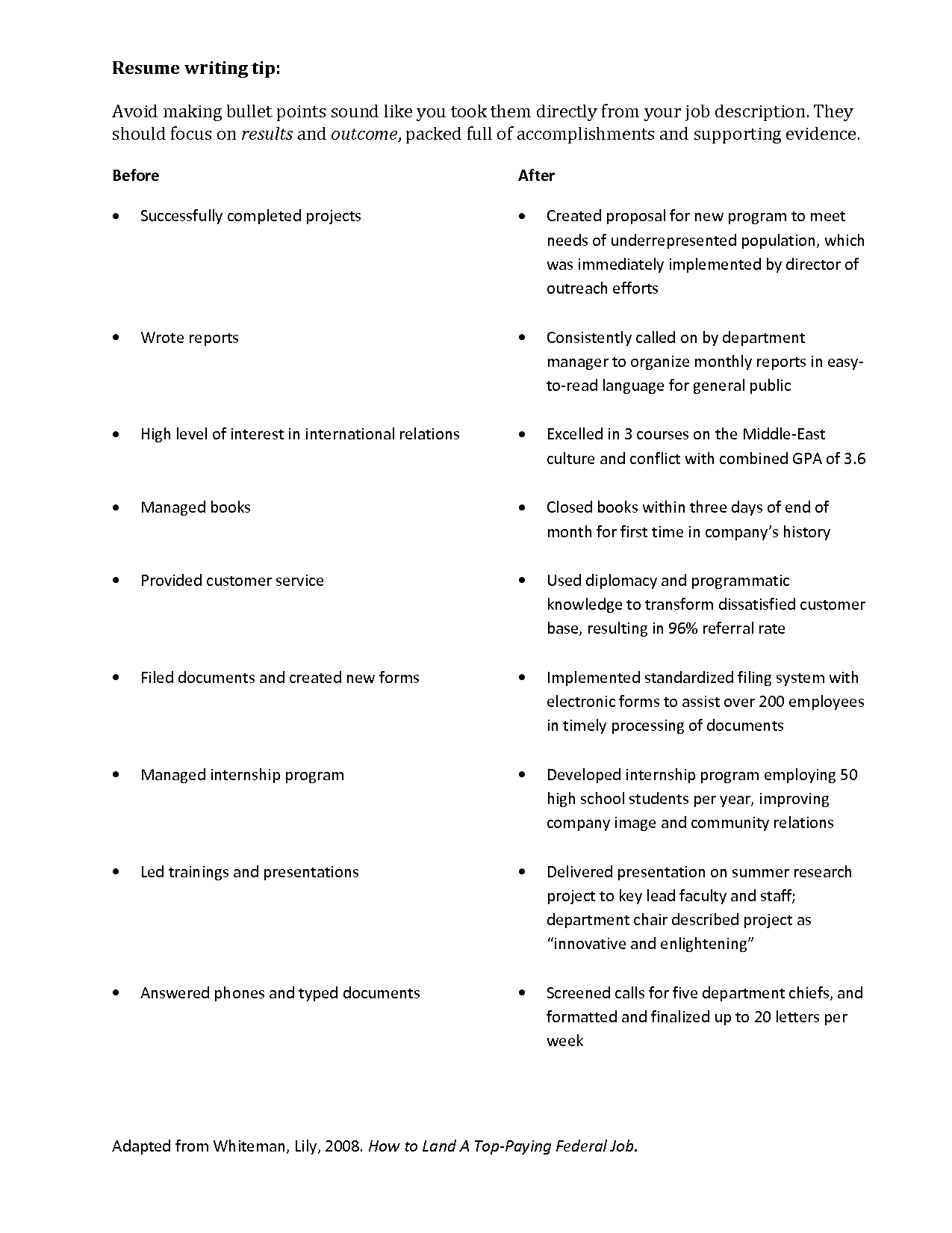 Resume Bullet Points Examples Resume Template For Google Resume Writing Coverwriting A Resume