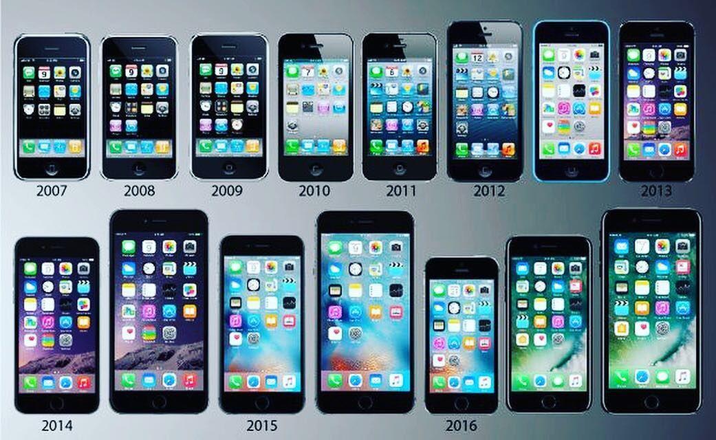 Ipad Retina Wallpaper For Iphone X 8 7 6: IPhone Evolution (2007-2017) Https://www.youtube.com/watch
