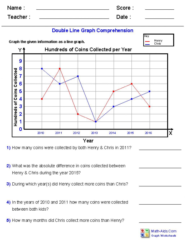 40 Clever Line Plot Worksheets For You Bacamajalah In 2020 Line Graph Worksheets Line Plot Worksheets Line Graphs