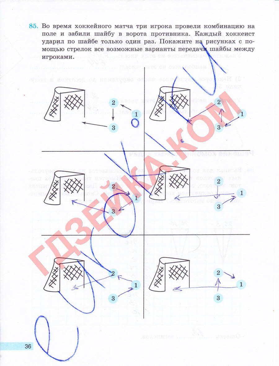 Ответы на тестовые задания по географии шатных 6 класс к учебнику герасимовой