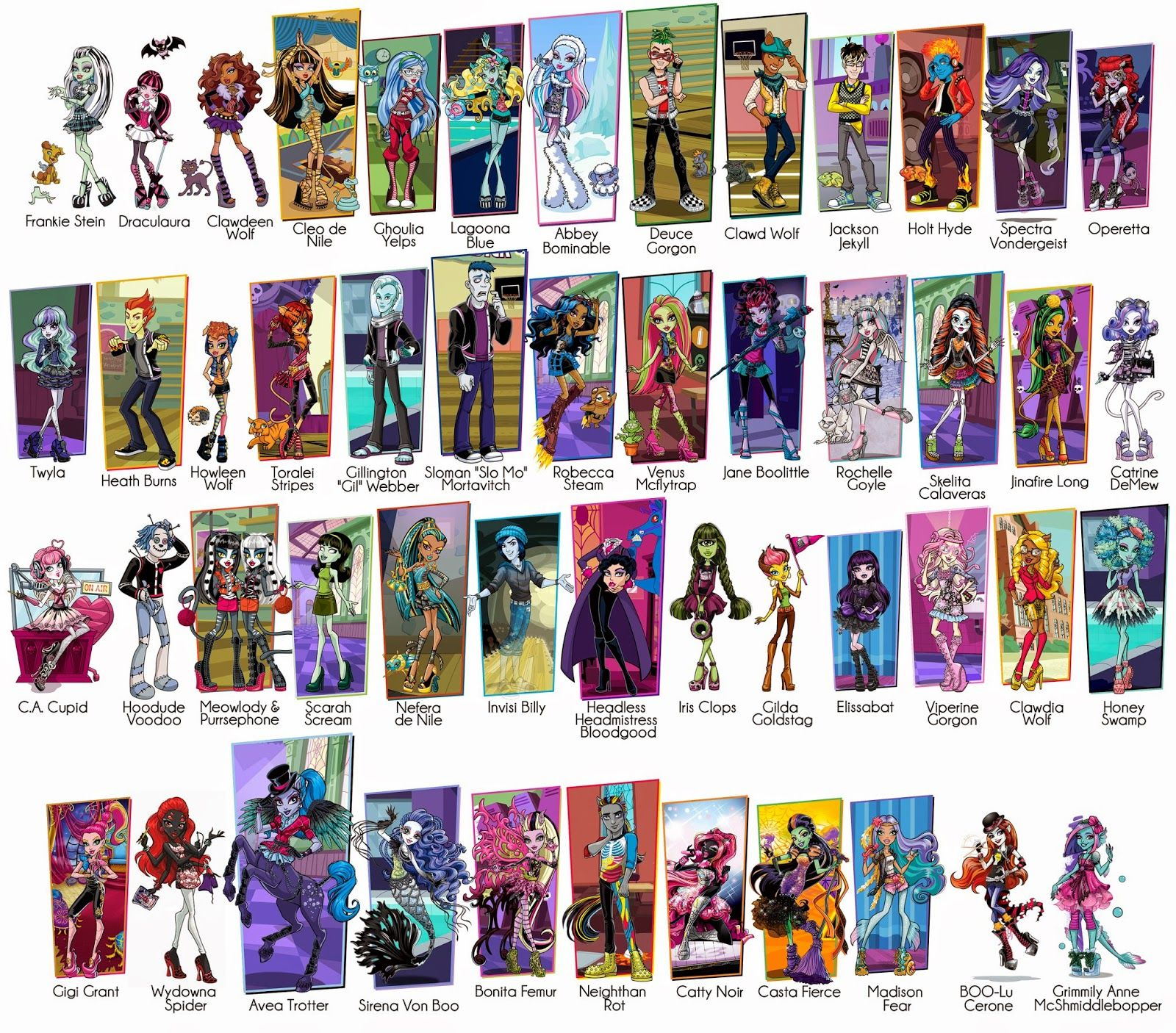 monster high dolls names list  Google Search  Cosplay