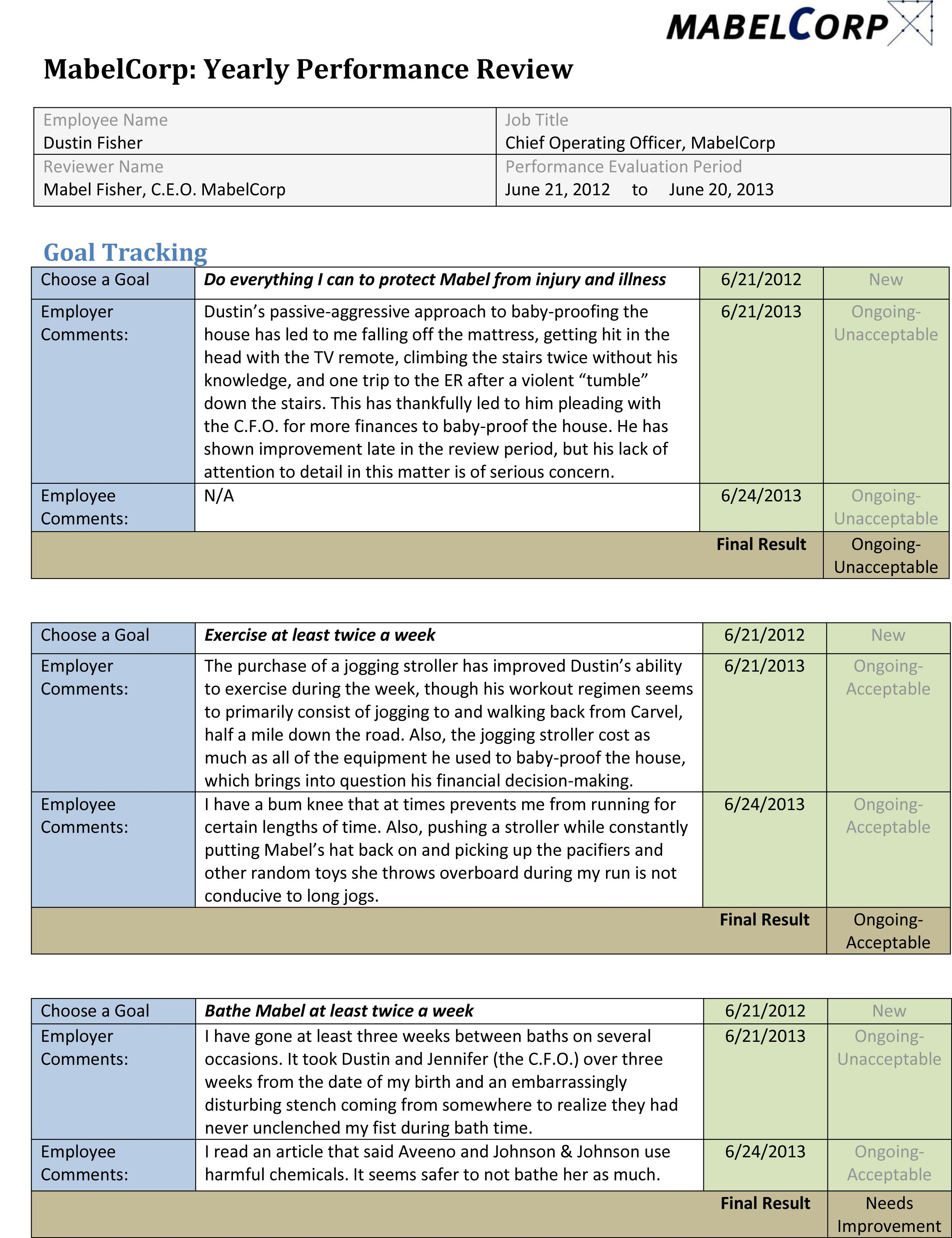 review goal setting sample myhrexperts pinterest goal settings