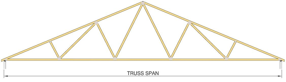 Http Www Pryda Com Au Architects Builders Designers Engineers Product Information Roof Trusses