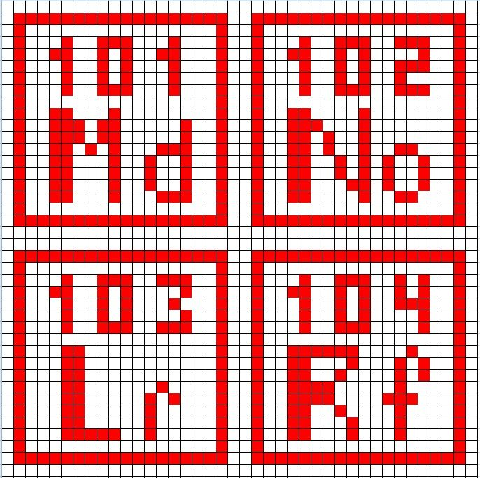 Periodic Table Of The Elements Cross Stitch Pattern Pdf Cross