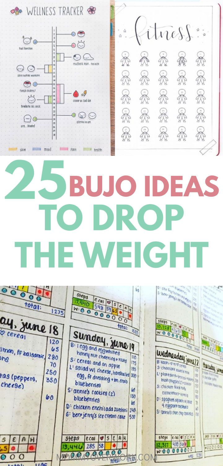 25 fitness bullet journal weight loss ideas to get you pumped